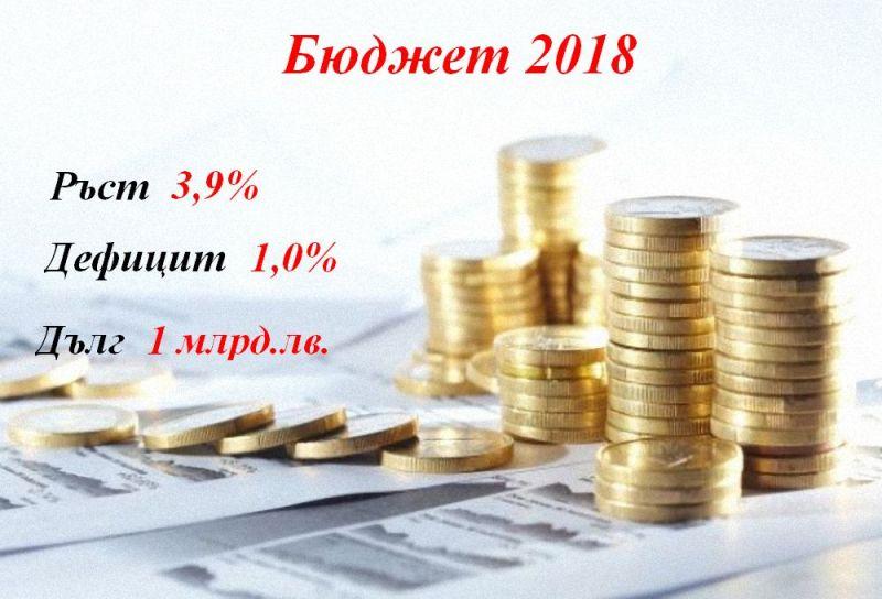 Бюджет 2018 влиза на второ четене