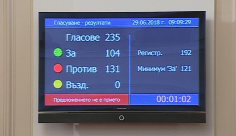 """Вотът на недоверие срещу кабинета """"Борисов"""" 3"""
