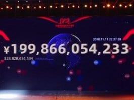 Компанията Alibaba генерира 1 млрд. евро за 2 минути