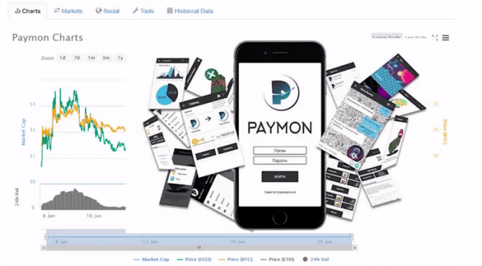 Иран създаде криптовалутата PayMon, подкрепена със злато