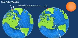 Предстои смяната на магнитния северен полюс на Земята