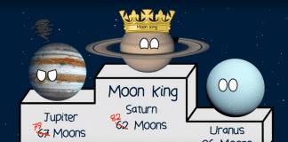 """Сатурн """"измести"""" Юпитер и стана планетата с най-много луни"""